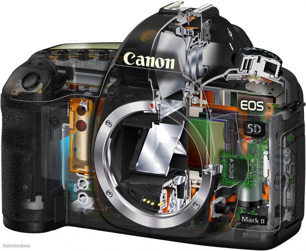 تعمیر دوربین عکاسی نگاه شاپ